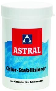 Chlorstabilisator Granulat - 1kg (416556)