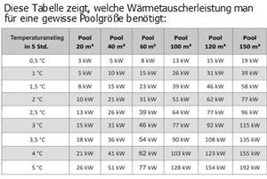 V4A-Heizungswärmetauscher D-HWT 35 (137401)