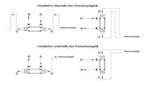Kunststoff-Heizungswärmetauscher D-KWT-TI 45kW (13791)